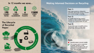 recycle-info